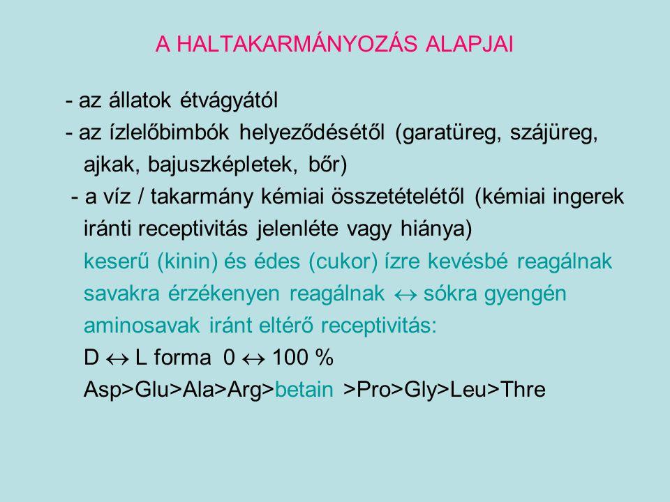 A HALTAKARMÁNYOK TÁPLÁLÓANYAGAI SZÉNHIDRÁTOK CUKORSZERŰ SZÉNHIDRÁTOK Monoszacharidok: xilóz, ribóz, glükóz, fruktóz, galaktóz Diszacharidok: szacharóz, maltóz, laktóz Triszacharidok: raffinóz Poliszacharidok: keményítő, inulin, glikogén -Legolcsóbb táplálóanyagok -Metabolikus hatásuk – energiatermelés (zsírképződés) (energiatartalmuk a zsírok 40 %-a) Herbivora és omnivora fajoknál limitáló /carnivora - toxikus -Nutritív ill.
