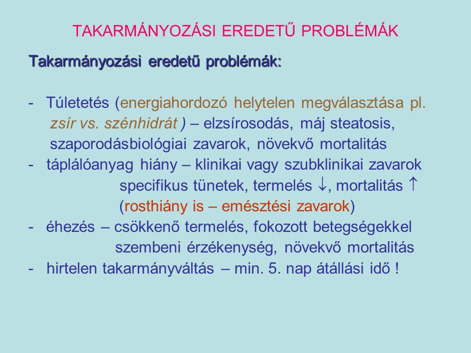 TAKARMÁNYOZÁSI EREDETŰ PROBLÉMÁK Takarmányozási eredetű problémák: -Túletetés (energiahordozó helytelen megválasztása pl. zsír vs. szénhidrát ) – elzs