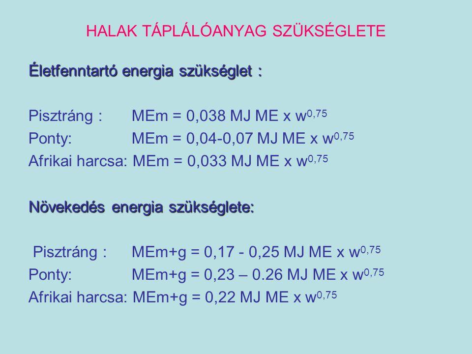 HALAK TÁPLÁLÓANYAG SZÜKSÉGLETE Életfenntartó energia szükséglet : Pisztráng : MEm = 0,038 MJ ME x w 0,75 Ponty: MEm = 0,04-0,07 MJ ME x w 0,75 Afrikai
