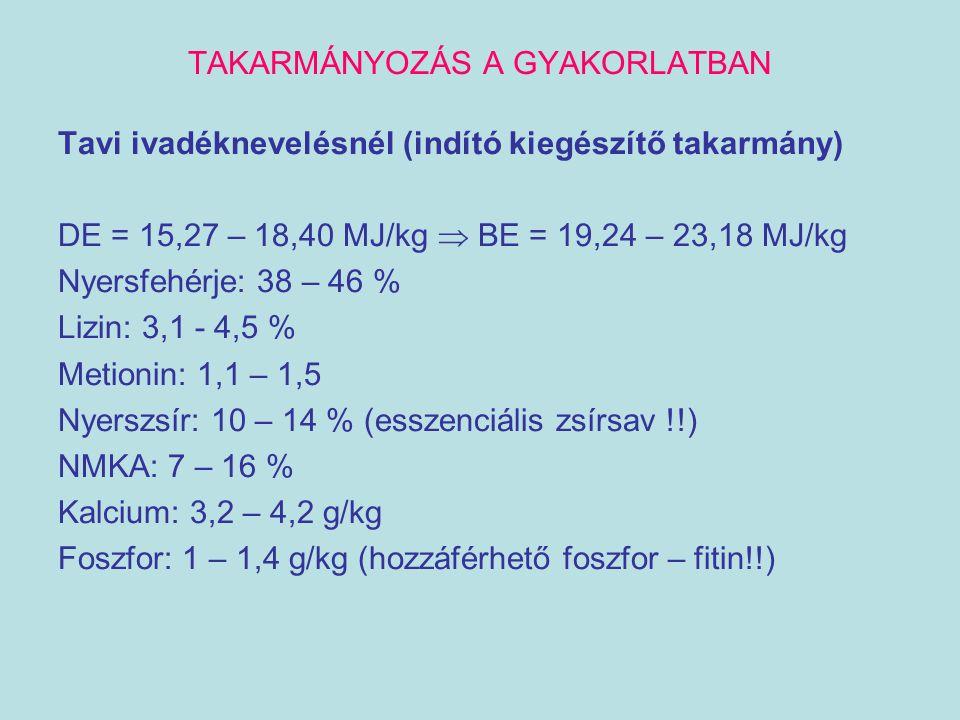 TAKARMÁNYOZÁS A GYAKORLATBAN Tavi ivadéknevelésnél (indító kiegészítő takarmány) DE = 15,27 – 18,40 MJ/kg  BE = 19,24 – 23,18 MJ/kg Nyersfehérje: 38