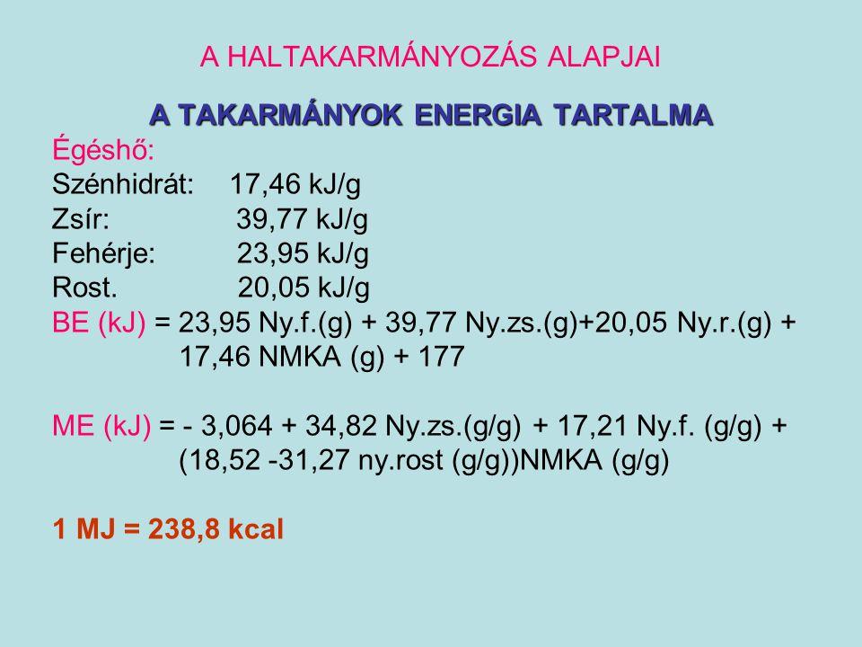 TAKARMÁNYOZÁS A GYAKORLATBAN Tavi ivadéknevelésnél (indító kiegészítő takarmány) DE = 15,27 – 18,40 MJ/kg  BE = 19,24 – 23,18 MJ/kg Nyersfehérje: 38 – 46 % Lizin: 3,1 - 4,5 % Metionin: 1,1 – 1,5 Nyerszsír: 10 – 14 % (esszenciális zsírsav !!) NMKA: 7 – 16 % Kalcium: 3,2 – 4,2 g/kg Foszfor: 1 – 1,4 g/kg (hozzáférhető foszfor – fitin!!)
