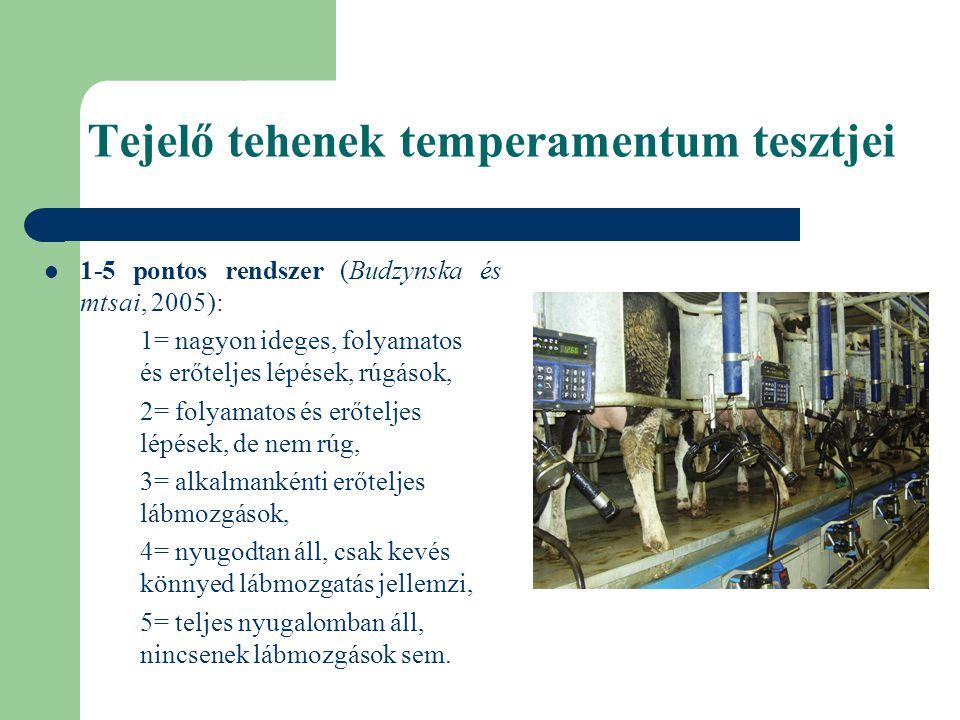 Tejelő tehenek temperamentum tesztjei 1-5 pontos rendszer (Budzynska és mtsai, 2005): 1= nagyon ideges, folyamatos és erőteljes lépések, rúgások, 2= f
