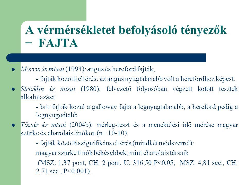 A vérmérsékletet befolyásoló tényezők − FAJTA Morris és mtsai (1994): angus és hereford fajták, - fajták közötti eltérés: az angus nyugtalanabb volt a