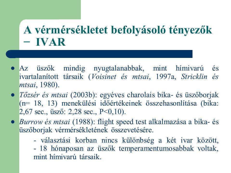 A vérmérsékletet befolyásoló tényezők − IVAR Az üszők mindig nyugtalanabbak, mint hímivarú és ivartalanított társaik (Voisinet és mtsai, 1997a, Strick