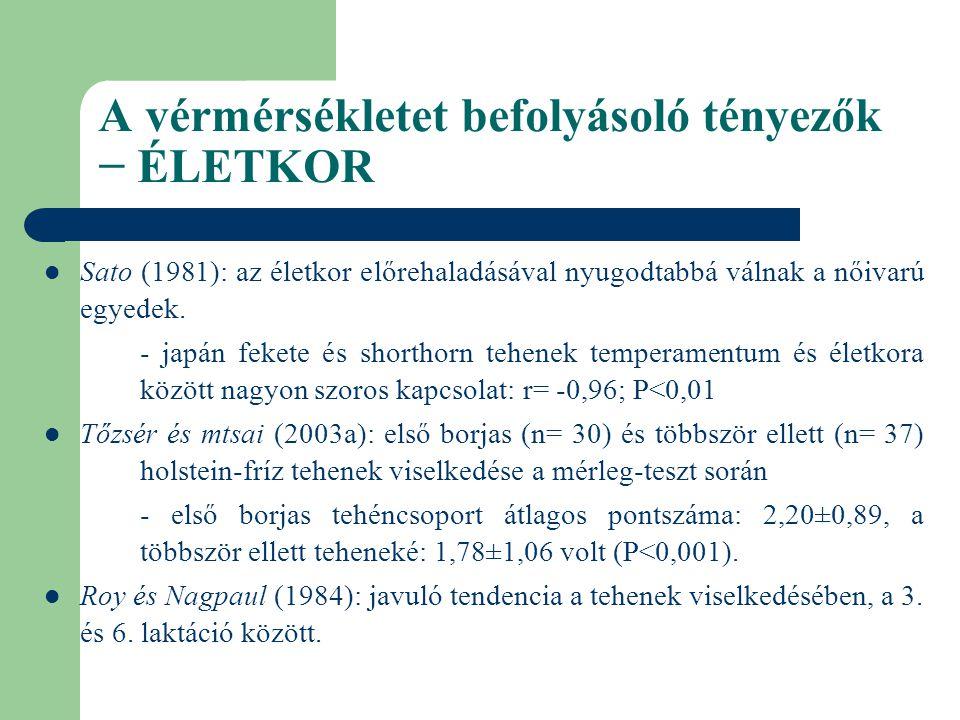 A vérmérsékletet befolyásoló tényezők − ÉLETKOR Sato (1981): az életkor előrehaladásával nyugodtabbá válnak a nőivarú egyedek. - japán fekete és short