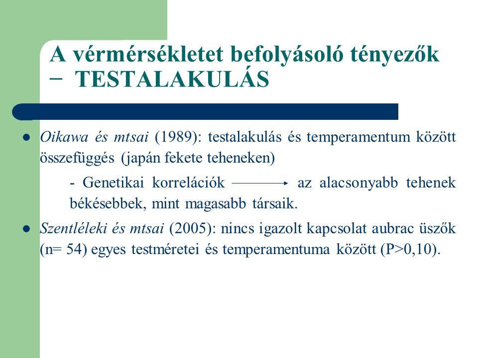 A vérmérsékletet befolyásoló tényezők − TESTALAKULÁS Oikawa és mtsai (1989): testalakulás és temperamentum között összefüggés (japán fekete teheneken)