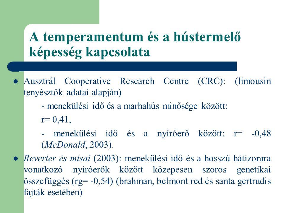 A temperamentum és a hústermelő képesség kapcsolata Ausztrál Cooperative Research Centre (CRC): (limousin tenyésztők adatai alapján) - menekülési idő