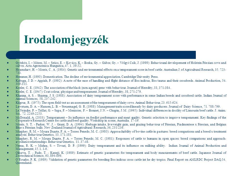 Irodalomjegyzék Györkös, I. – Mézes, M. – Szűcs, E. – Kovács, K. – Borka, Gy. – Gábor, Gy. – Völgyi Csík, J. (1999): Behavioural developement of Holst