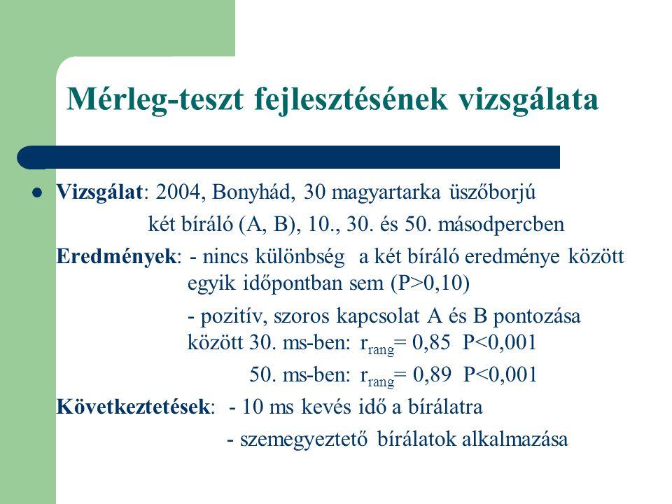 Mérleg-teszt fejlesztésének vizsgálata Vizsgálat: 2004, Bonyhád, 30 magyartarka üszőborjú két bíráló (A, B), 10., 30. és 50. másodpercben Eredmények: