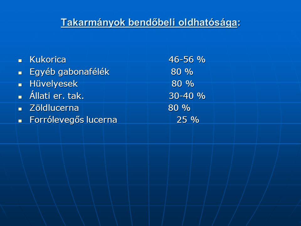 Takarmányok bendőbeli oldhatósága: Kukorica46-56 % Kukorica46-56 % Egyéb gabonafélék 80 % Egyéb gabonafélék 80 % Hüvelyesek 80 % Hüvelyesek 80 % Állat