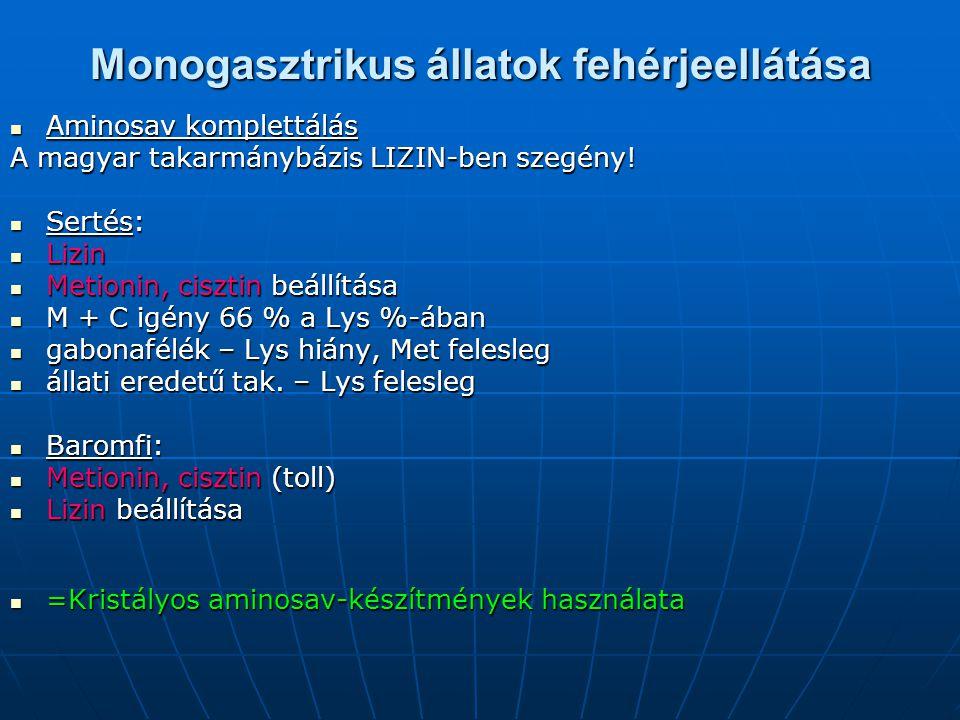 Monogasztrikus állatok fehérjeellátása Aminosav komplettálás Aminosav komplettálás A magyar takarmánybázis LIZIN-ben szegény! Sertés: Sertés: Lizin Li