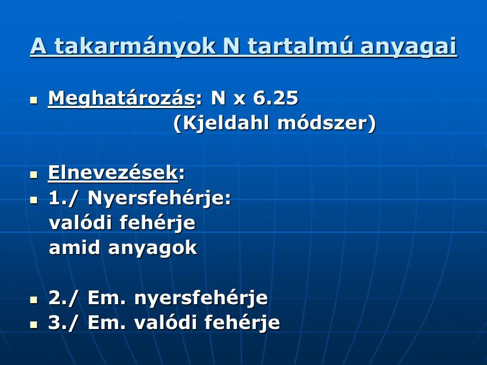 A takarmányok N tartalmú anyagai Meghatározás: N x 6.25 Meghatározás: N x 6.25 (Kjeldahl módszer) (Kjeldahl módszer) Elnevezések: Elnevezések: 1./ Nye