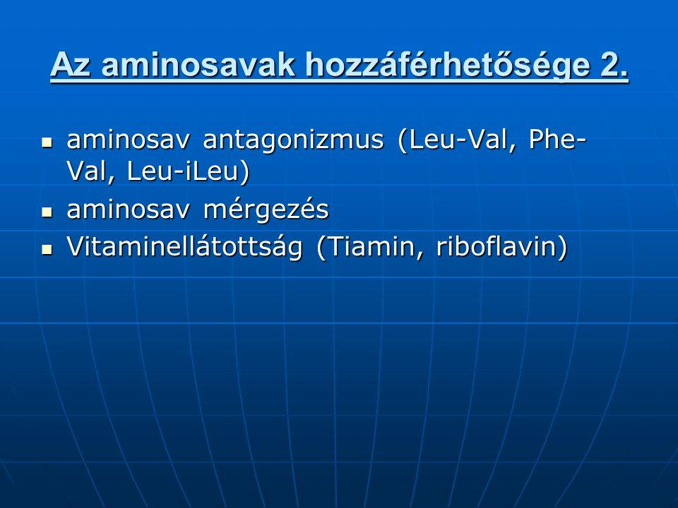 Az aminosavak hozzáférhetősége 2. aminosav antagonizmus (Leu-Val, Phe- Val, Leu-iLeu) aminosav antagonizmus (Leu-Val, Phe- Val, Leu-iLeu) aminosav mér