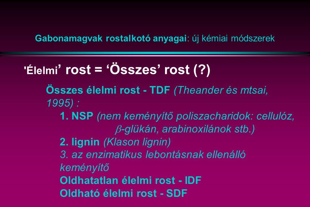 Gabonamagvak rostalkotó anyagai: új kémiai módszerek 'Élelmi ' rost = 'Összes' rost (?) Összes élelmi rost - TDF (Theander és mtsai, 1995) : 1. NSP (n
