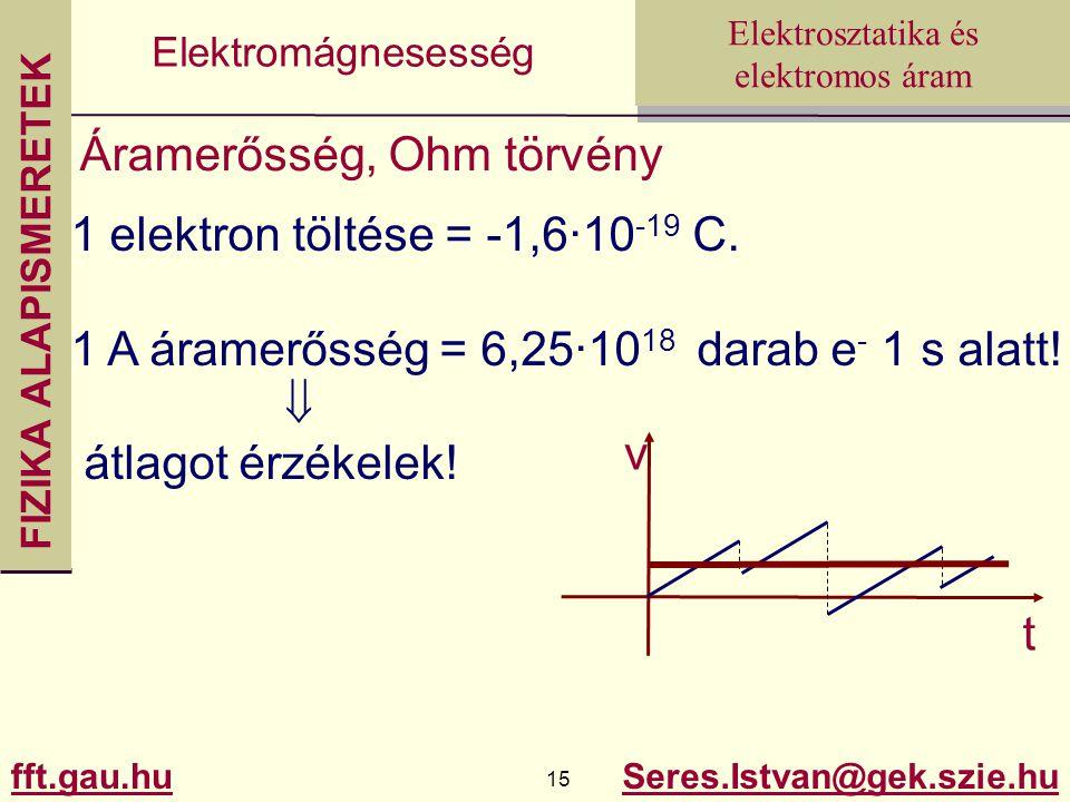 FIZIKA ALAPISMERETEK fft.gau.hu.hu 15 Seres.Istvan@gek.szie.hu Elektrosztatika és elektromos áram Elektromágnesesség Áramerősség, Ohm törvény 1 elektr
