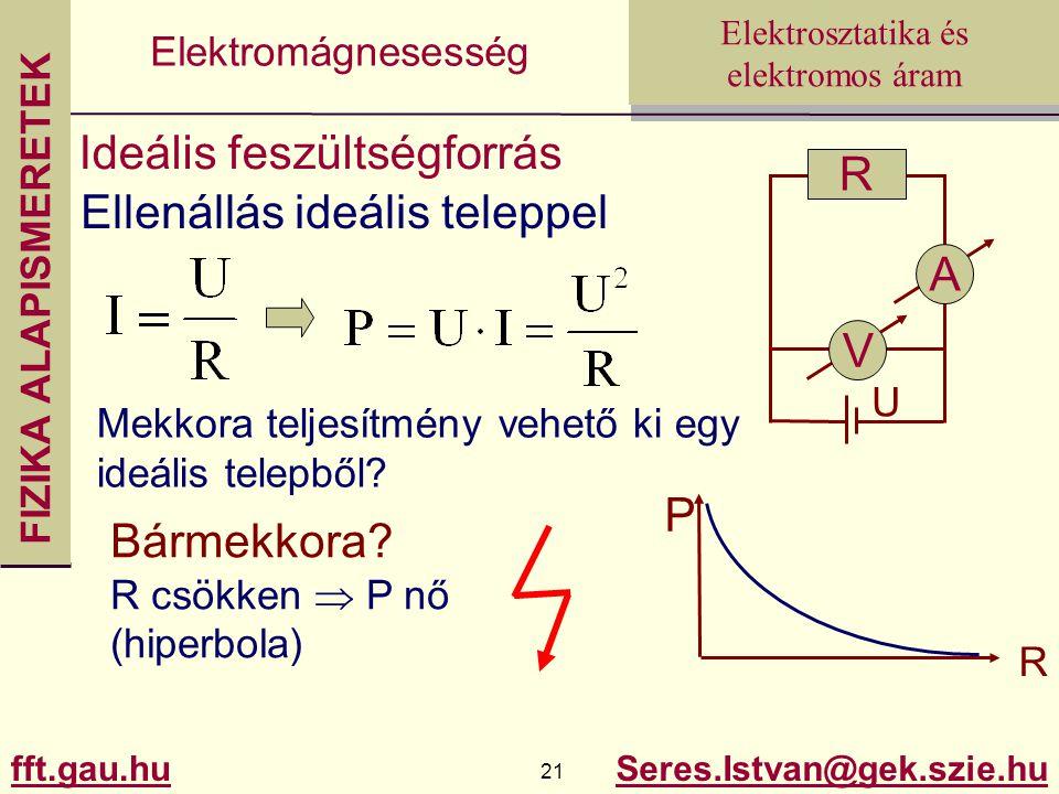 FIZIKA ALAPISMERETEK fft.gau.hu.hu 21 Seres.Istvan@gek.szie.hu Elektrosztatika és elektromos áram Elektromágnesesség Ideális feszültségforrás R A V Mekkora teljesítmény vehető ki egy ideális telepből.