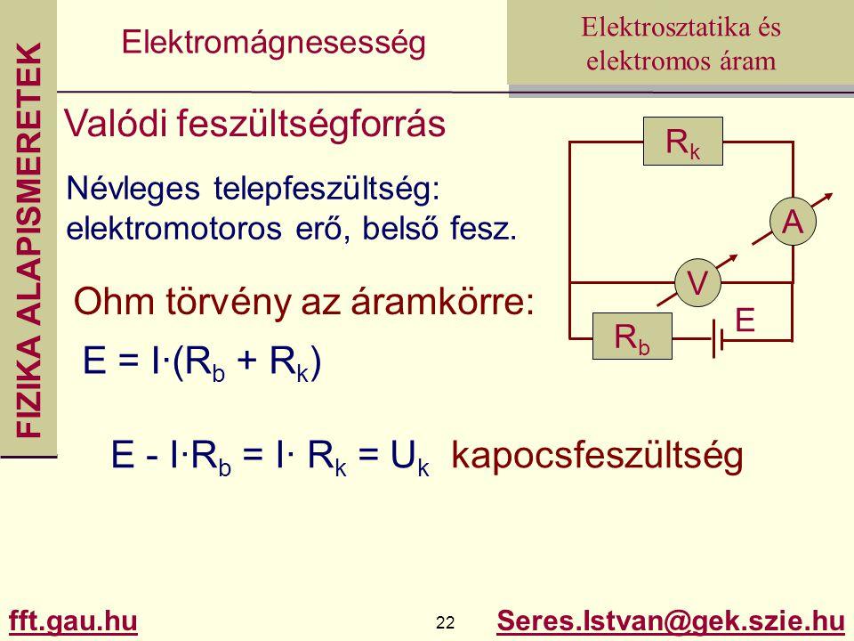 FIZIKA ALAPISMERETEK fft.gau.hu.hu 22 Seres.Istvan@gek.szie.hu Elektrosztatika és elektromos áram Elektromágnesesség Valódi feszültségforrás RkRk A V RbRb E Névleges telepfeszültség: elektromotoros erő, belső fesz.