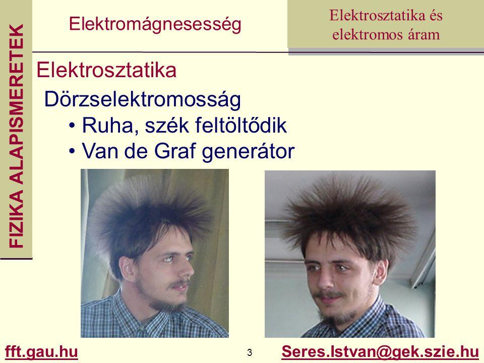 FIZIKA ALAPISMERETEK fft.gau.hu.hu 3 Seres.Istvan@gek.szie.hu Elektrosztatika és elektromos áram Elektromágnesesség Elektrosztatika Dörzselektromosság