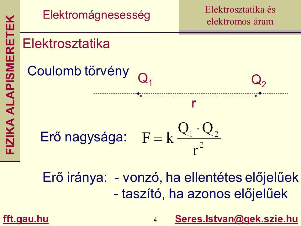 FIZIKA ALAPISMERETEK fft.gau.hu.hu 4 Seres.Istvan@gek.szie.hu Elektrosztatika és elektromos áram Elektromágnesesség Elektrosztatika Coulomb törvény r Q1Q1 Q2Q2 Erő nagysága: Erő iránya: - vonzó, ha ellentétes előjelűek - taszító, ha azonos előjelűek