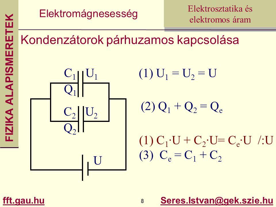 FIZIKA ALAPISMERETEK fft.gau.hu.hu 8 Seres.Istvan@gek.szie.hu Elektrosztatika és elektromos áram Elektromágnesesség Kondenzátorok párhuzamos kapcsolása (1) U 1 = U 2 = U (2) Q 1 + Q 2 = Q e U C 1 U 1 Q 1 C 2 U 2 Q 2 (1) C 1 ·U + C 2 ·U= C e ·U /:U (3) C e = C 1 + C 2