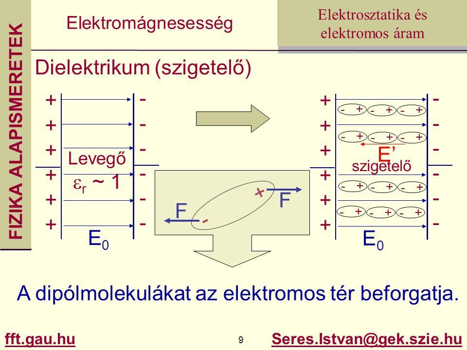 FIZIKA ALAPISMERETEK fft.gau.hu.hu 9 Seres.Istvan@gek.szie.hu Elektrosztatika és elektromos áram Elektromágnesesség Dielektrikum (szigetelő) Levegő  r ~ 1 ++++++++++++ ------------ E0E0 ++++++++++++ ------------ E0E0 - + E' - + F F A dipólmolekulákat az elektromos tér beforgatja.