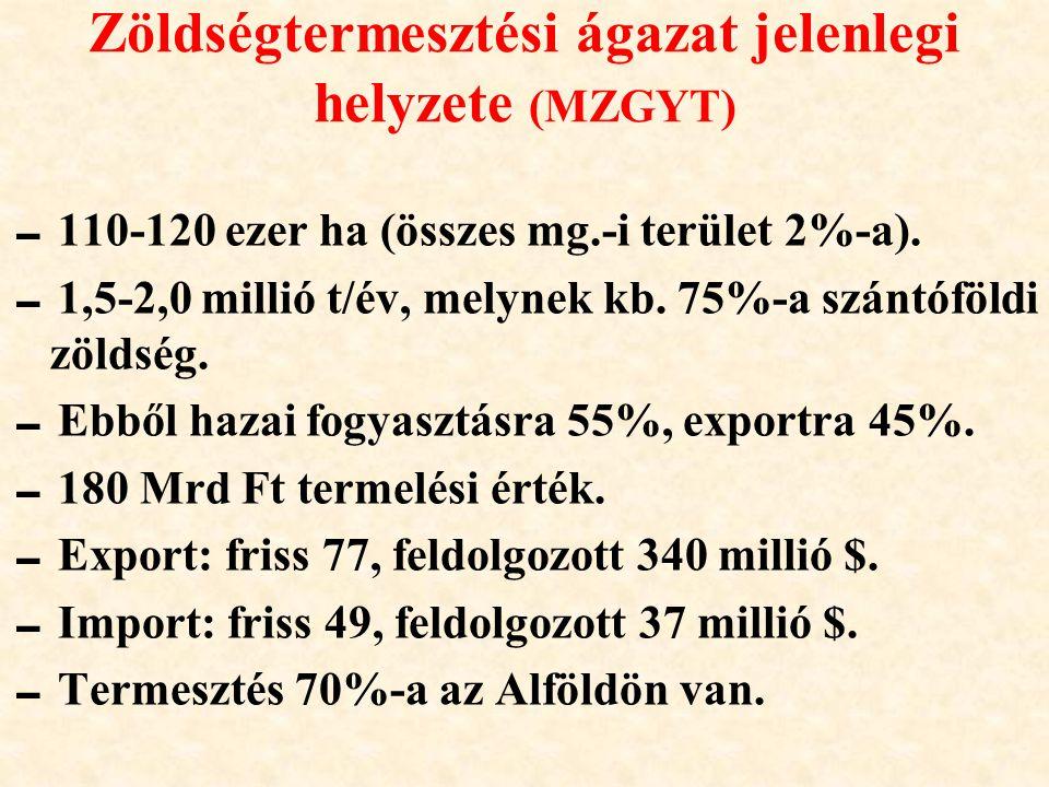 Zöldségtermesztési ágazat jelenlegi helyzete (MZGYT)  110-120 ezer ha (összes mg.-i terület 2%-a).  1,5-2,0 millió t/év, melynek kb. 75%-a szántóföl
