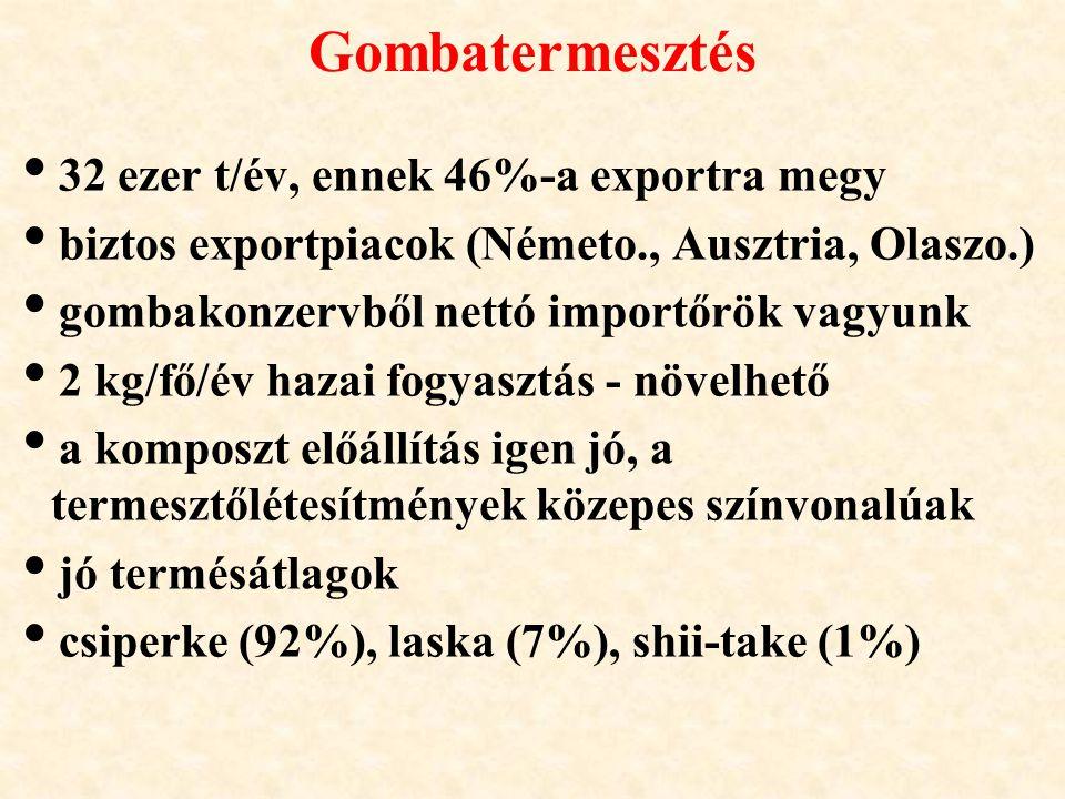 Gombatermesztés  32 ezer t/év, ennek 46%-a exportra megy  biztos exportpiacok (Németo., Ausztria, Olaszo.)  gombakonzervből nettó importőrök vagyun
