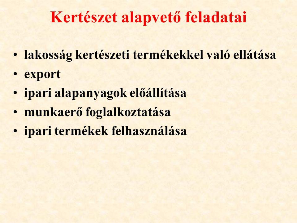  Mezőgazdaság lKertészet  gyümölcstermesztés  szőlőtermesztés  zöldségtermesztés  gyógy- és aromanövény termesztés  dísznövénytermesztés  táj- és kertépítészet  (gombatermesztés)  (kertimag termesztés  (palántanevelés)  (faiskolai termesztés)