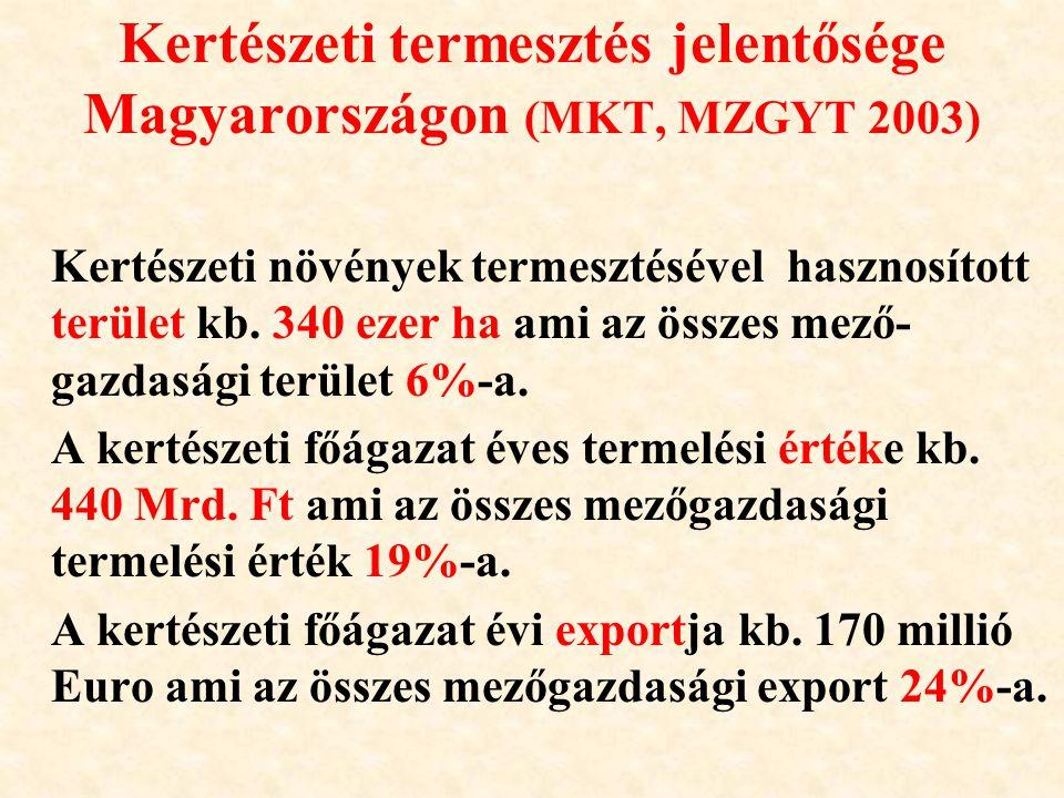 Kertészeti termesztés jelentősége Magyarországon (MKT, MZGYT 2003) Kertészeti növények termesztésével hasznosított terület kb. 340 ezer ha ami az össz
