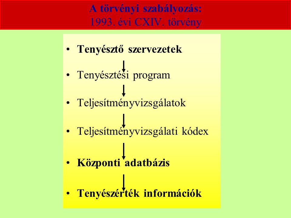 Charolais Főtörzskönyv: AA, Charolais, R4, 96,87% Melléktörzskönyv: AB, Magyar charolais, > 75% BA, Charolais keresztezett, 75-50% BB, Charolais keresztezési bázis