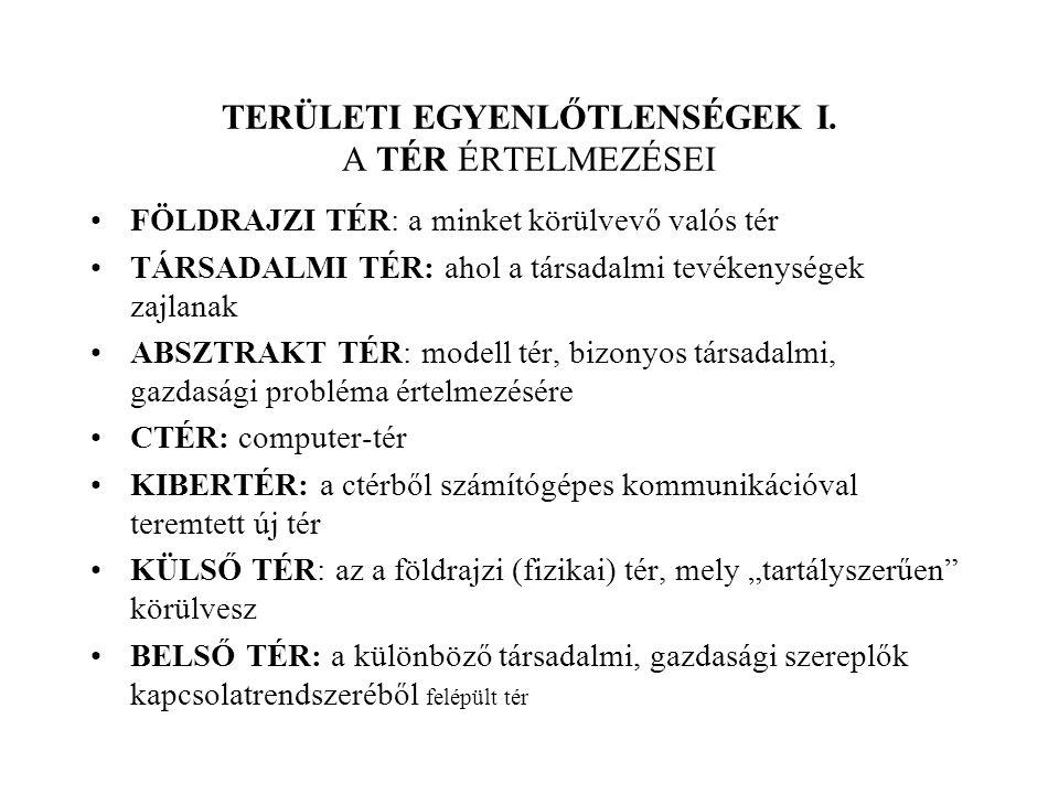 TERÜLETI EGYENLŐTLENSÉGEK XXII.NÖVEKEDÉSI SZAKASZ-ELMÉLETEK 1.