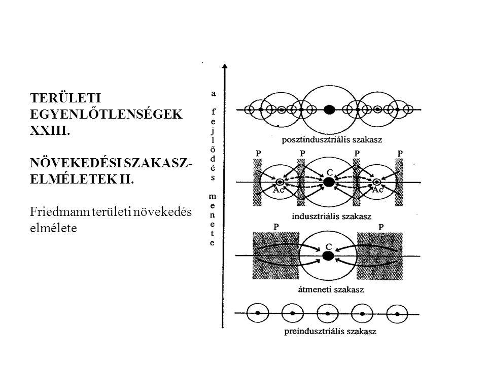 TERÜLETI EGYENLŐTLENSÉGEK XXIII. NÖVEKEDÉSI SZAKASZ- ELMÉLETEK II. Friedmann területi növekedés elmélete