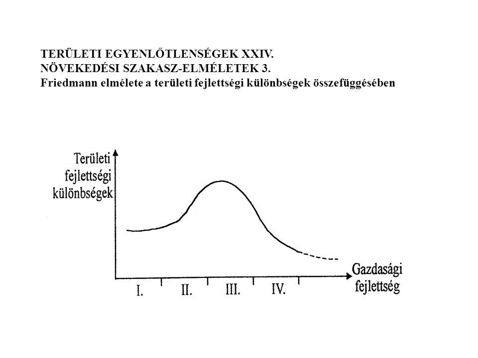 TERÜLETI EGYENLŐTLENSÉGEK XXIV. NÖVEKEDÉSI SZAKASZ-ELMÉLETEK 3. Friedmann elmélete a területi fejlettségi különbségek összefüggésében