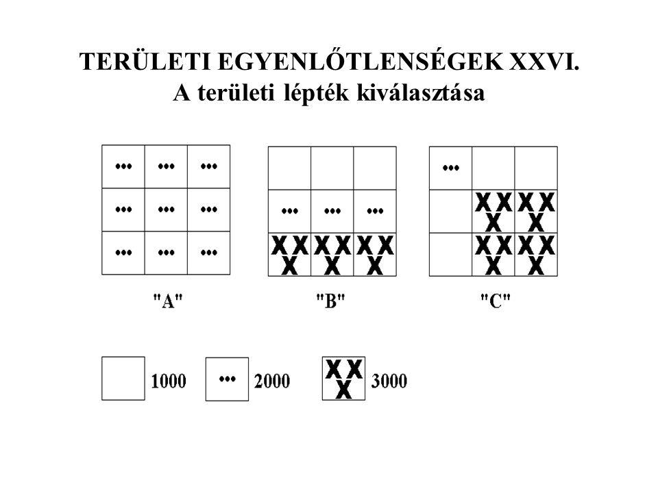 TERÜLETI EGYENLŐTLENSÉGEK XXVI. A területi lépték kiválasztása