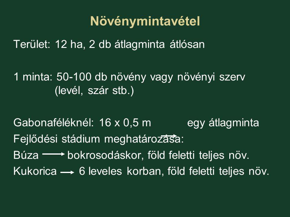 Növénymintavétel Terület: 12 ha, 2 db átlagminta átlósan 1 minta: 50-100 db növény vagy növényi szerv (levél, szár stb.) Gabonaféléknél: 16 x 0,5 m eg