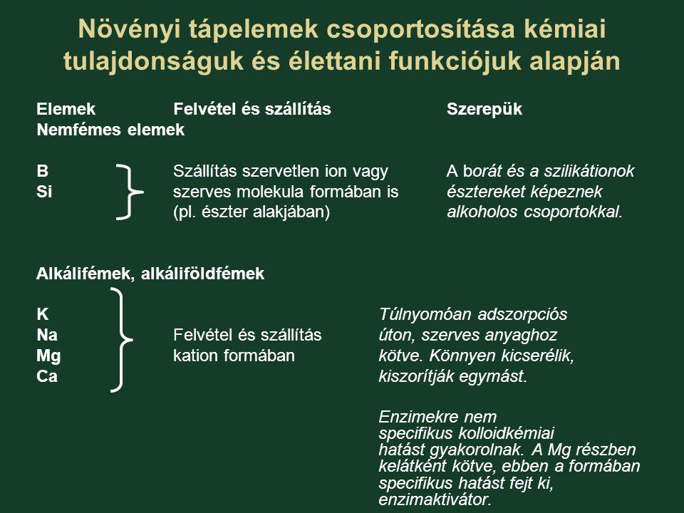 Növényi tápelemek csoportosítása kémiai tulajdonságuk és élettani funkciójuk alapján ElemekFelvétel és szállításSzerepük Nemfémes elemek BSzállítás sz