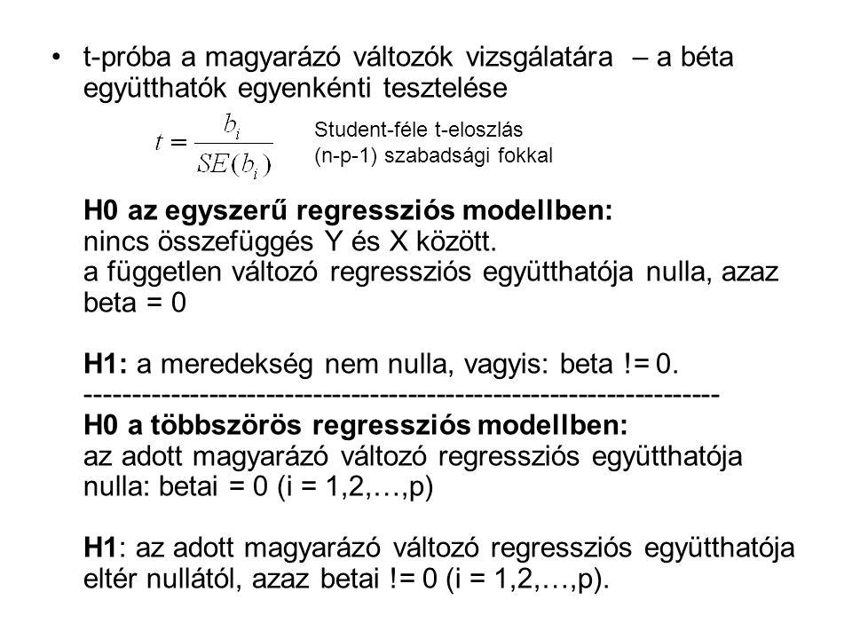 t-próba a magyarázó változók vizsgálatára – a béta együtthatók egyenkénti tesztelése H0 az egyszerű regressziós modellben: nincs összefüggés Y és X között.