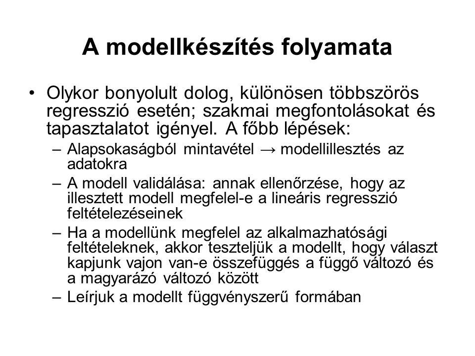 A modellkészítés folyamata Olykor bonyolult dolog, különösen többszörös regresszió esetén; szakmai megfontolásokat és tapasztalatot igényel.