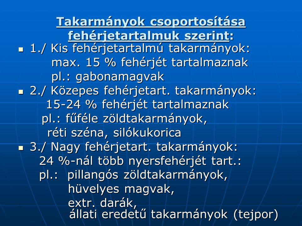 A karbamid-etetés szabályai 2.