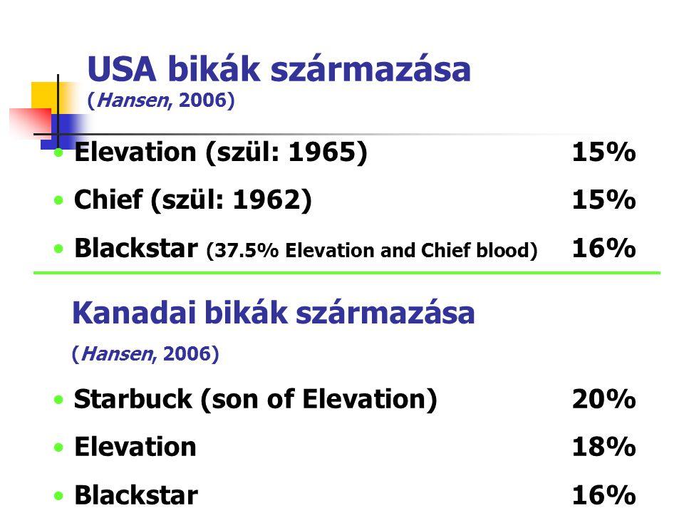 USA bikák származása (Hansen, 2006) Elevation (szül: 1965)15% Chief (szül: 1962)15% Blackstar (37.5% Elevation and Chief blood) 16% Starbuck (son of E