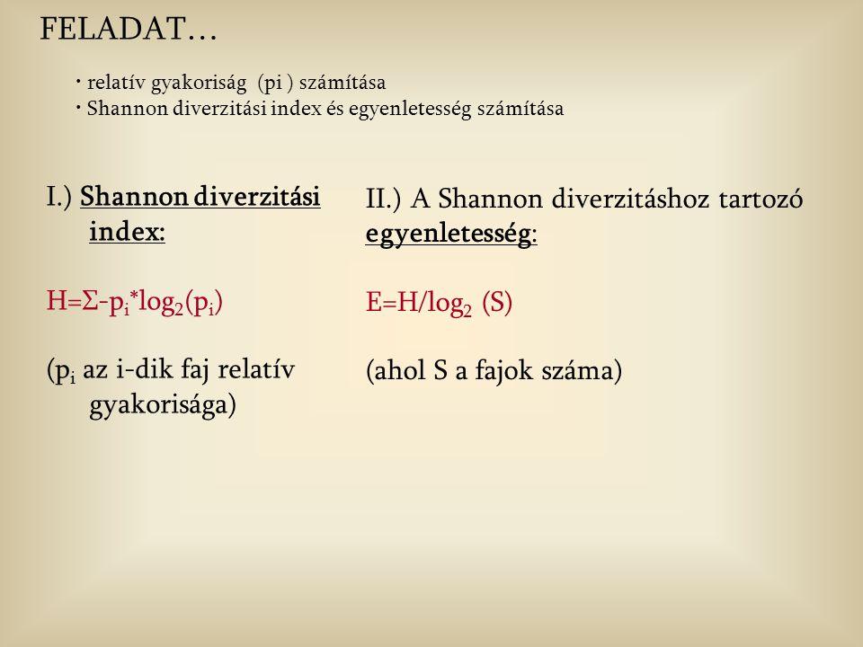 I.) Shannon diverzitási index: H=Σ-p i *log 2 (p i ) (p i az i-dik faj relatív gyakorisága) II.) A Shannon diverzitáshoz tartozó egyenletesség: E=H/log 2 (S) (ahol S a fajok száma) relatív gyakoriság (pi ) számítása Shannon diverzitási index és egyenletesség számítása FELADAT…