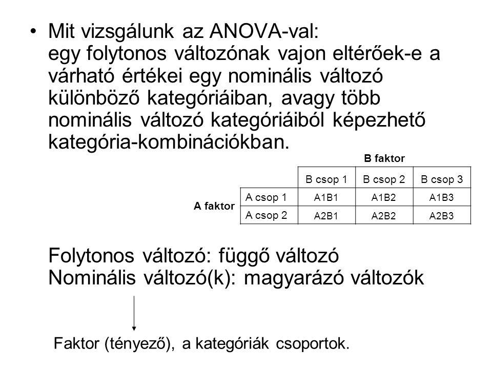 Mit vizsgálunk az ANOVA-val: egy folytonos változónak vajon eltérőek-e a várható értékei egy nominális változó különböző kategóriáiban, avagy több nominális változó kategóriáiból képezhető kategória-kombinációkban.