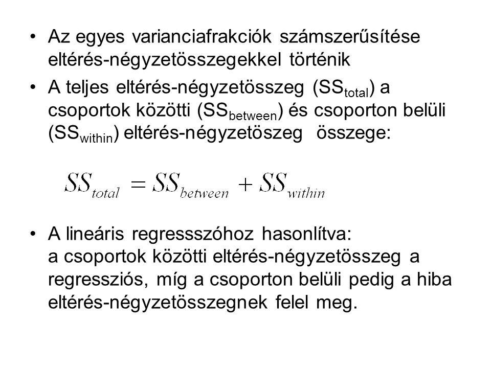 Az egyes varianciafrakciók számszerűsítése eltérés-négyzetösszegekkel történik A teljes eltérés-négyzetösszeg (SS total ) a csoportok közötti (SS between ) és csoporton belüli (SS within ) eltérés-négyzetöszeg összege: A lineáris regressszóhoz hasonlítva: a csoportok közötti eltérés-négyzetösszeg a regressziós, míg a csoporton belüli pedig a hiba eltérés-négyzetösszegnek felel meg.