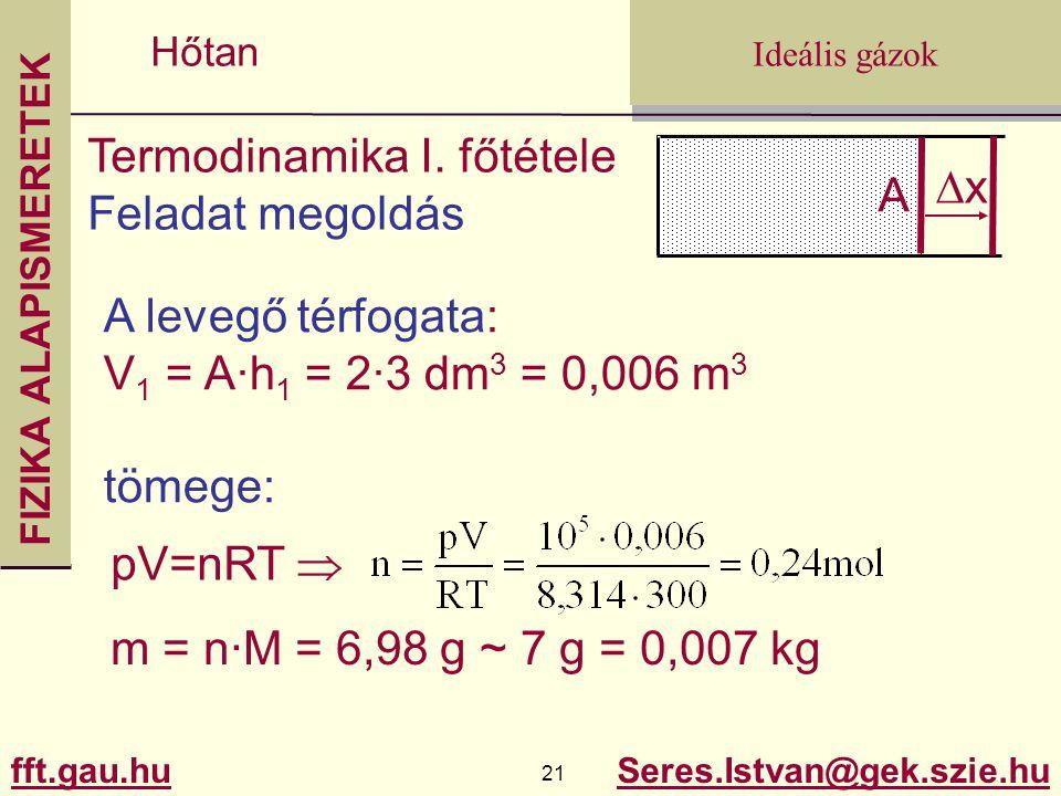 FIZIKA ALAPISMERETEK fft.gau.hu.gau.hu 21 Seres.Istvan@gek.szie.hu Ideális gázok Hőtan Termodinamika I. főtétele Feladat megoldás A xx A levegő térf