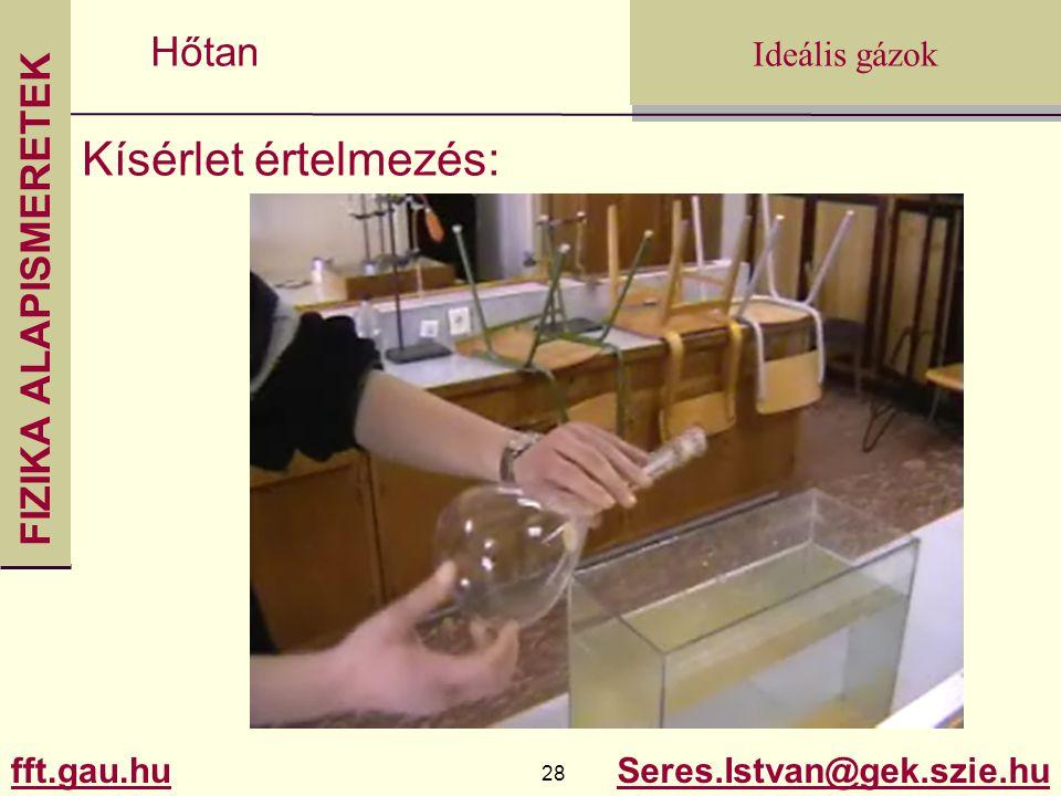 FIZIKA ALAPISMERETEK fft.gau.hu.gau.hu 28 Seres.Istvan@gek.szie.hu Ideális gázok Hőtan Kísérlet értelmezés: