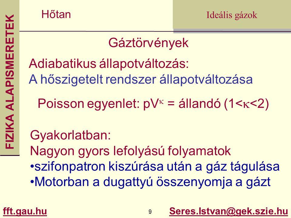 FIZIKA ALAPISMERETEK fft.gau.hu.gau.hu 9 Seres.Istvan@gek.szie.hu Ideális gázok Hőtan Gáztörvények Adiabatikus állapotváltozás: A hőszigetelt rendszer