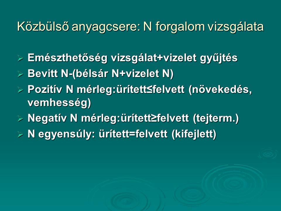 Közbülső anyagcsere: N forgalom vizsgálata  Emészthetőség vizsgálat+vizelet gyűjtés  Bevitt N-(bélsár N+vizelet N)  Pozitív N mérleg:ürített≤felvett (növekedés, vemhesség)  Negatív N mérleg:ürített≥felvett (tejterm.)  N egyensúly: ürített=felvett (kifejlett)
