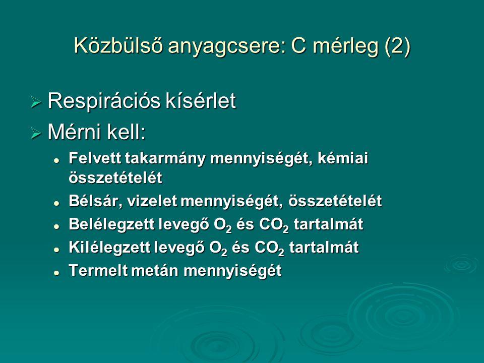 Közbülső anyagcsere: C mérleg (2)  Respirációs kísérlet  Mérni kell: Felvett takarmány mennyiségét, kémiai összetételét Felvett takarmány mennyiségét, kémiai összetételét Bélsár, vizelet mennyiségét, összetételét Bélsár, vizelet mennyiségét, összetételét Belélegzett levegő O 2 és CO 2 tartalmát Belélegzett levegő O 2 és CO 2 tartalmát Kilélegzett levegő O 2 és CO 2 tartalmát Kilélegzett levegő O 2 és CO 2 tartalmát Termelt metán mennyiségét Termelt metán mennyiségét