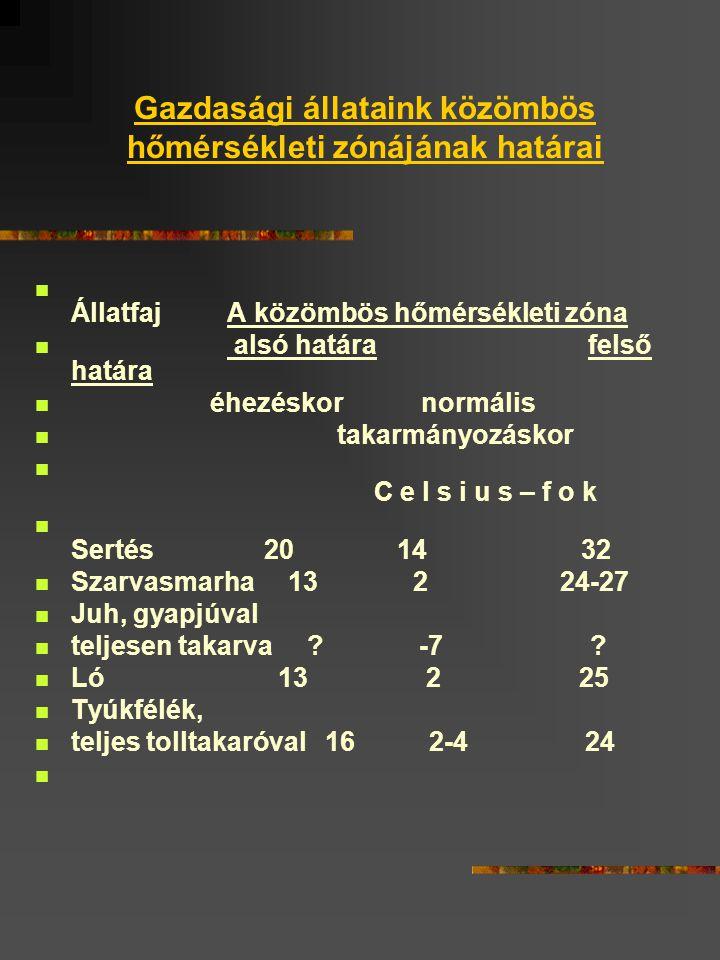 Gazdasági állataink közömbös hőmérsékleti zónájának határai ÁllatfajA közömbös hőmérsékleti zóna alsó határa felső határa éhezéskor normális takarmányozáskor C e l s i u s – f o k Sertés 20 14 32 Szarvasmarha 13 2 24-27 Juh, gyapjúval teljesen takarva ?-7 .