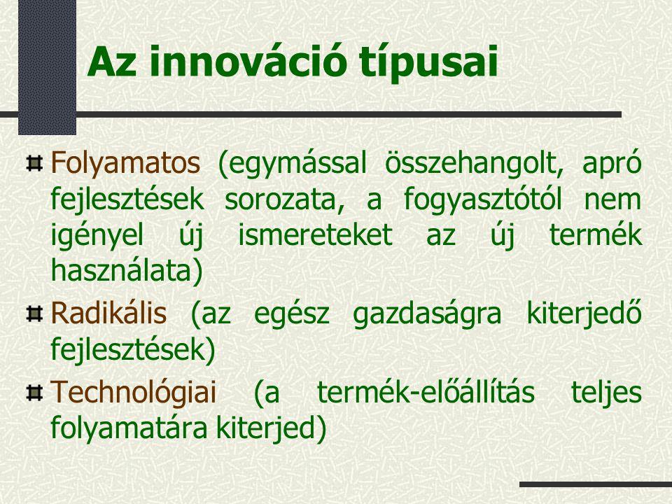 Az innováció típusai Folyamatos (egymással összehangolt, apró fejlesztések sorozata, a fogyasztótól nem igényel új ismereteket az új termék használata) Radikális (az egész gazdaságra kiterjedő fejlesztések) Technológiai (a termék-előállítás teljes folyamatára kiterjed)